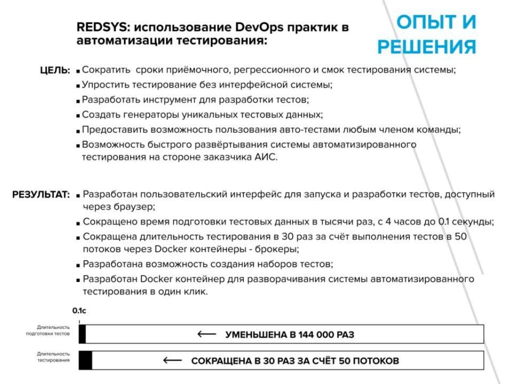 Опыт и решения DevOps